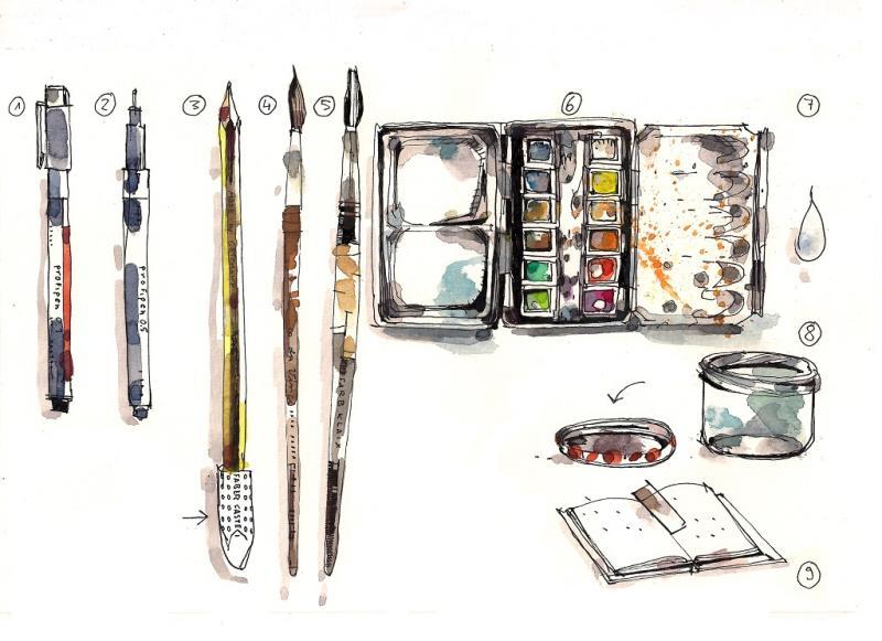 Urban Sketching - Einführungskurs