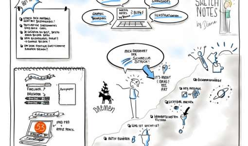 Sketchnotes meet Bullet Journal