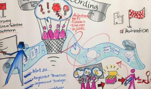 Visual Thinking - Bildsprache