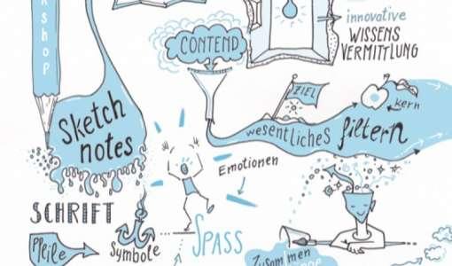 Sketchnotes für Einsteiger