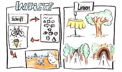 Bildsprache II - Der Aufbaukurs