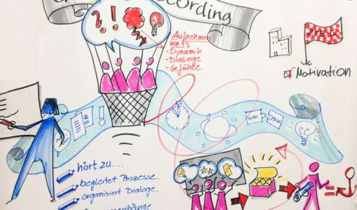 Visual Thinking - Bildsprache